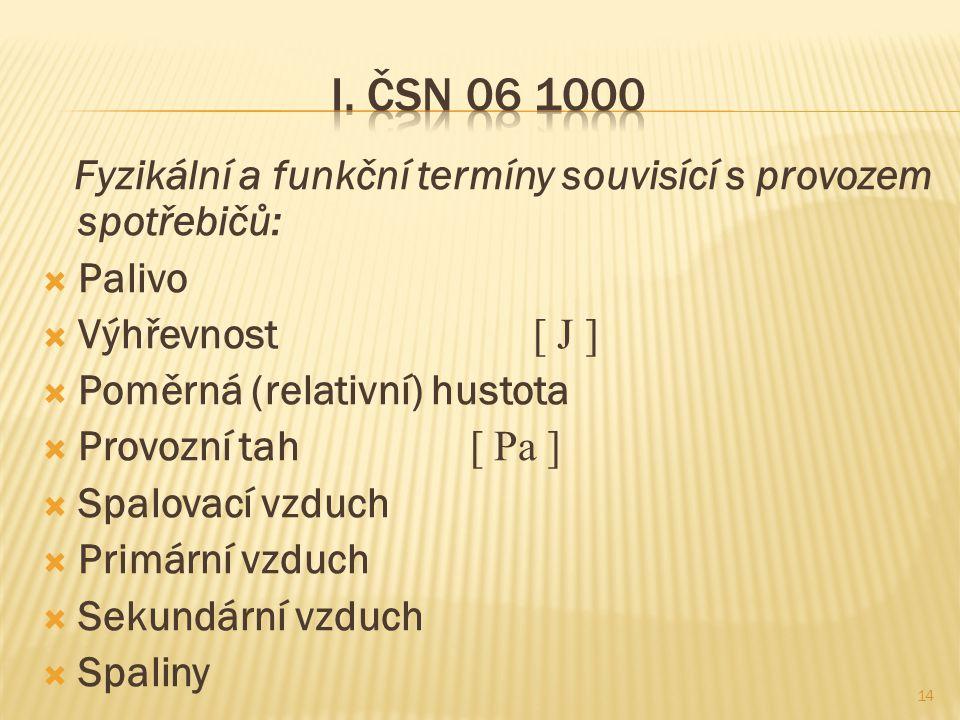 I. ČSN 06 1000 Fyzikální a funkční termíny souvisící s provozem spotřebičů: Palivo. Výhřevnost [ J ]